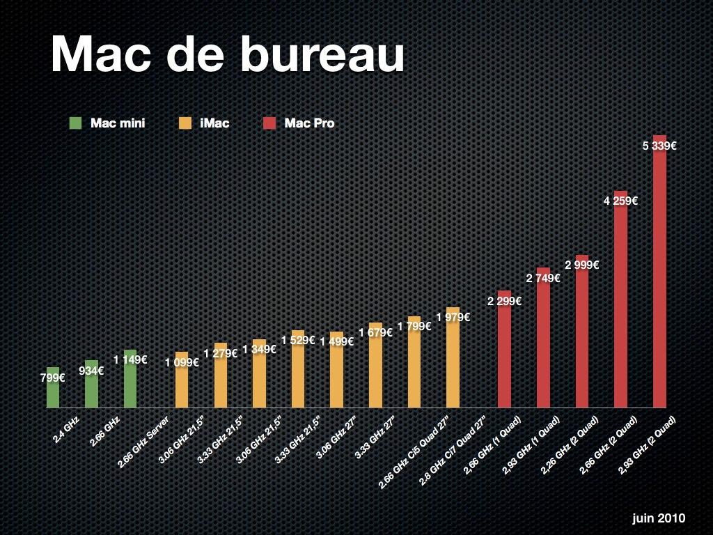 GuidedesMac%20DesktopBIG