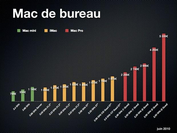 GuidedesMac%20Desktopsmall