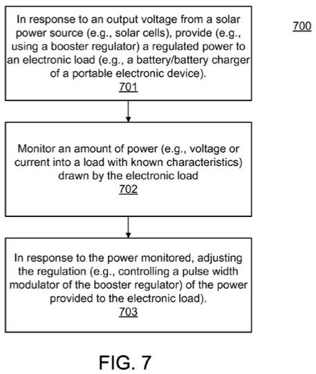Patent%207868582.pdf%20%28page%2010%20sur%2024%29