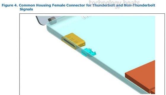 Thunderbolt Intel