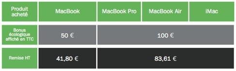http://static.macg.co/img/2011/3/bonusecolo-20110412-102032.jpg
