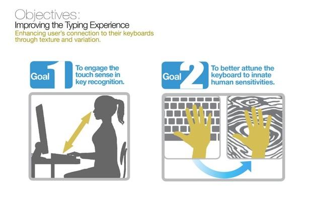 engrain tactile keys
