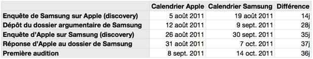 calendrier-apple-samsung